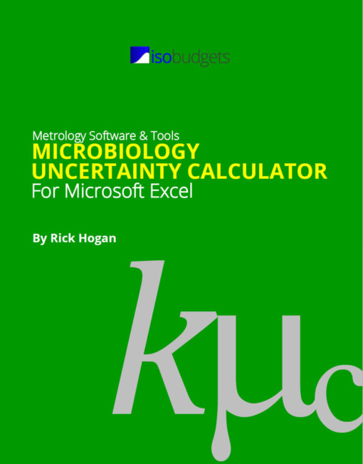 microbiology measurement uncertainty calculator
