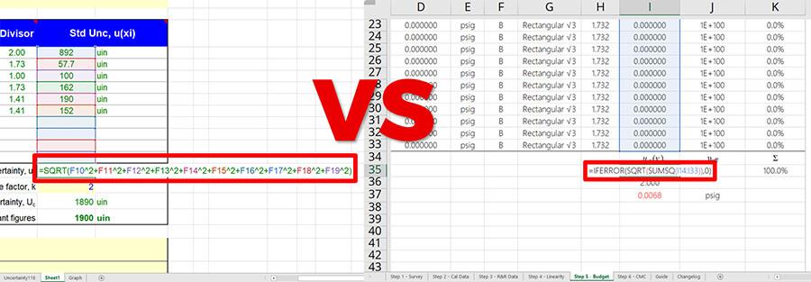 Uncertainty Calculator Comparison