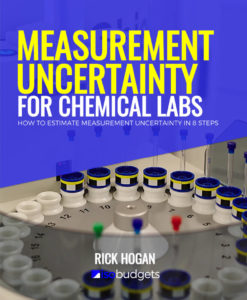 Measurement Uncertainty in Chemistry