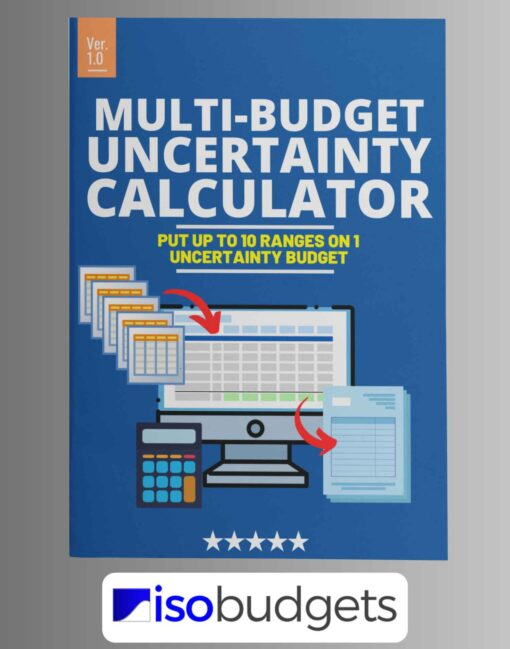 Multi-Budget Uncertainty Calculator Cover Image