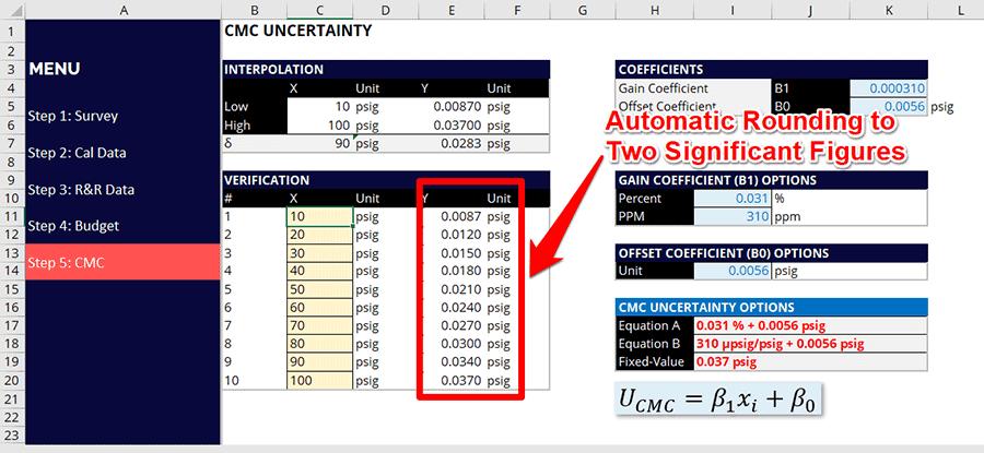 2 Significant Figure Measurement Uncertainty