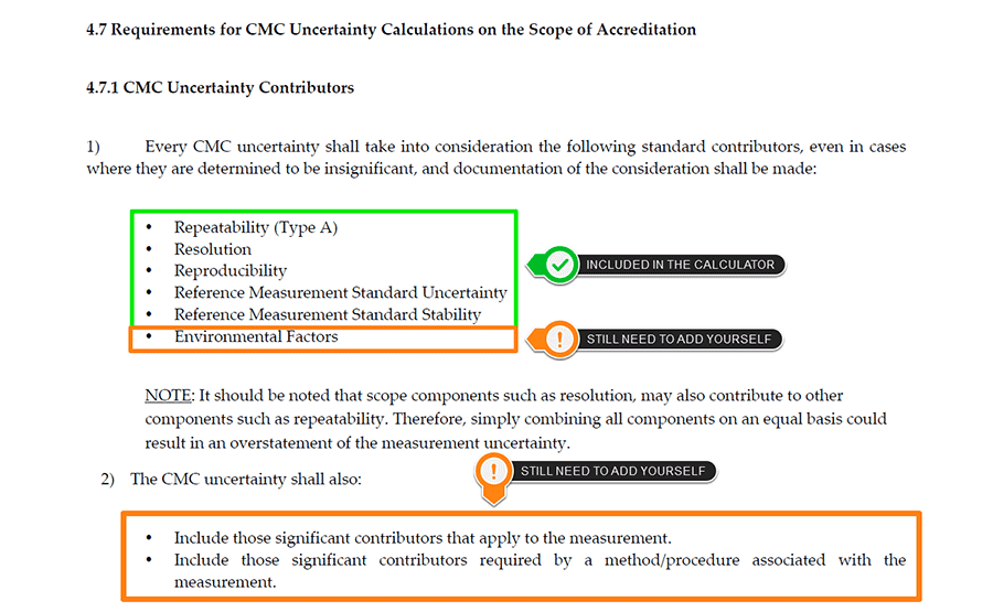 A2LA R205 CMC Uncertainty Requirements