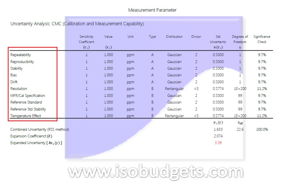Uncertainty-Budget-1