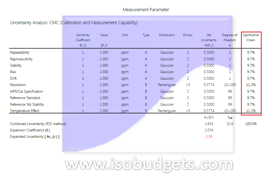 Uncertainty-Budget-10