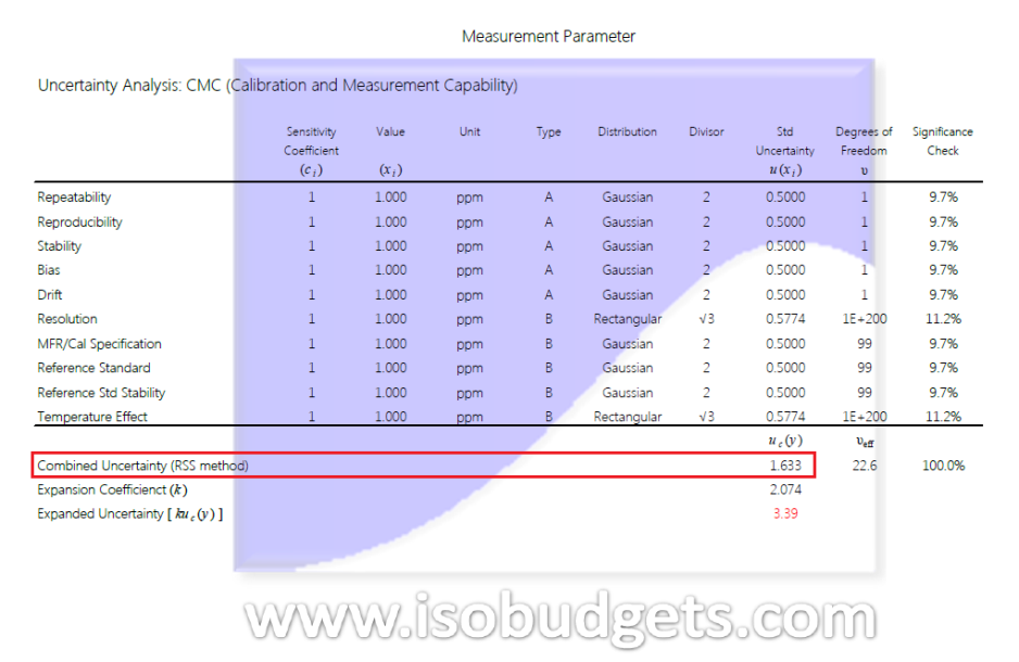 Uncertainty-Budget-11