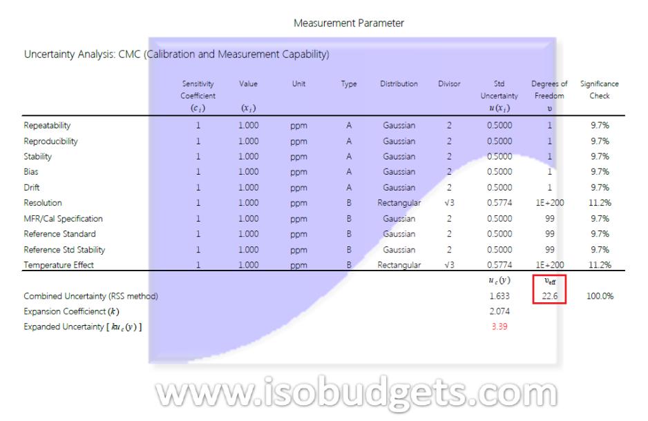 Uncertainty-Budget-12