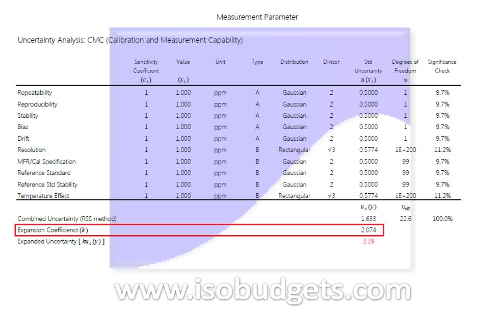Uncertainty-Budget-13