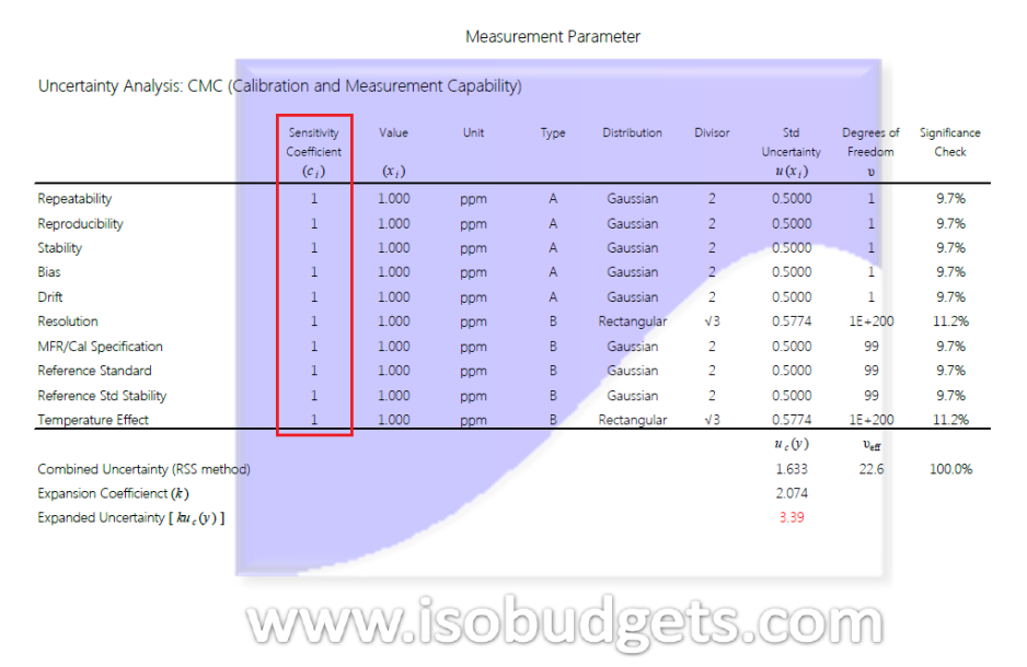 Uncertainty-Budget-2