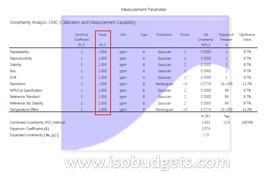 Uncertainty-Budget-3