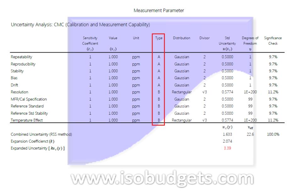 Uncertainty-Budget-5