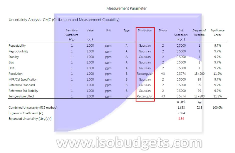 Uncertainty-Budget-6
