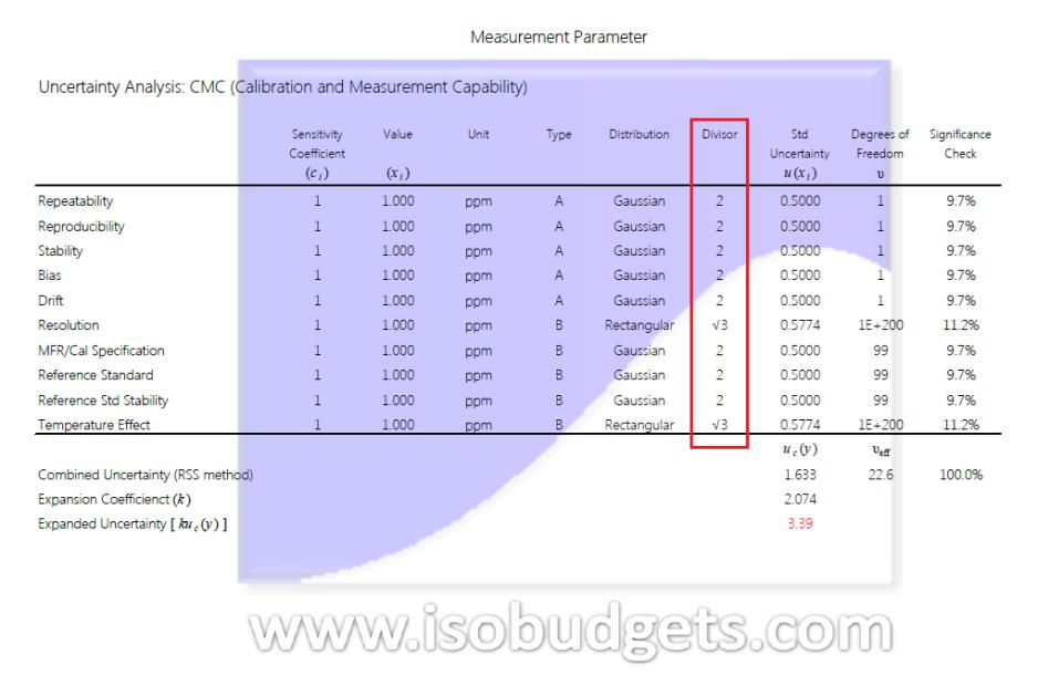 Uncertainty-Budget-7