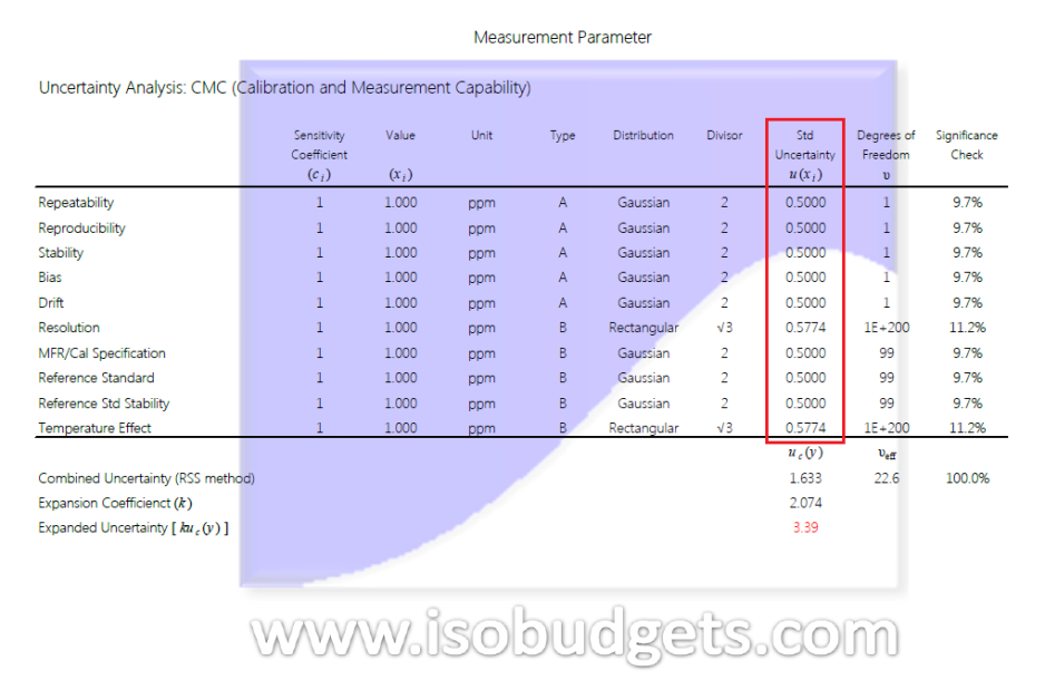 Uncertainty-Budget-8