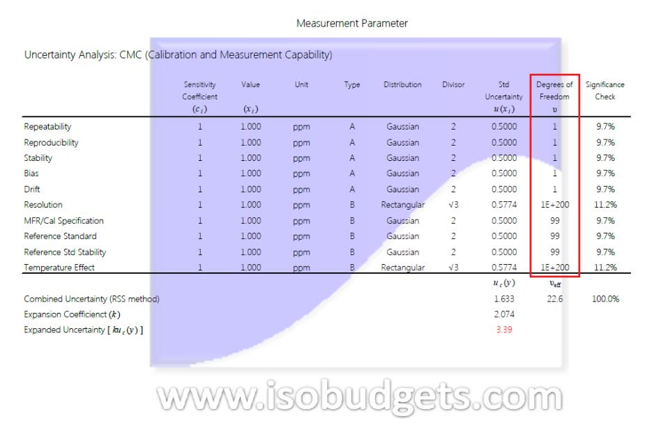 Uncertainty-Budget-9