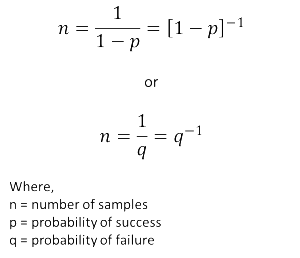 number-of-samples