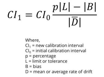 calibration-interval-rhogan