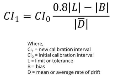 rhogan-calibration-interval-equation