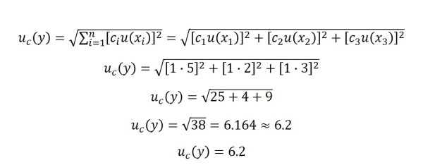 combined-uncertainty-example