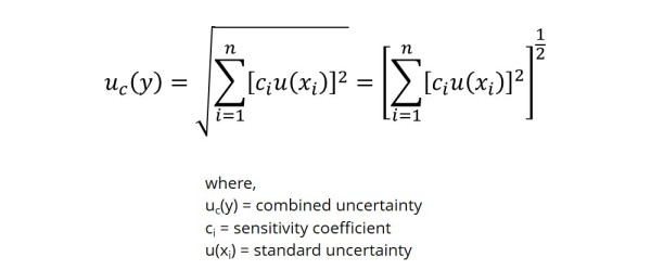 combined-uncertainty-formula