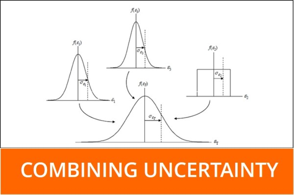 combining-uncertainty