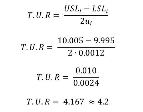test uncertainty ratio example