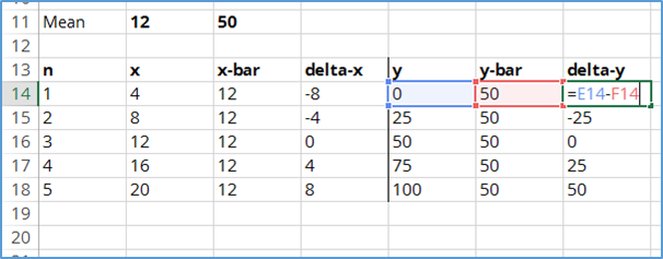 calculate delta y regression
