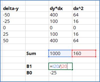 calculate gain regression