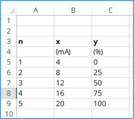 pick test points