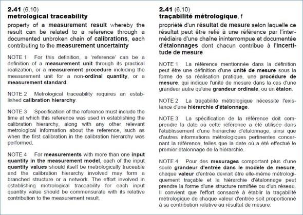 VIM-2012-traceability-definition