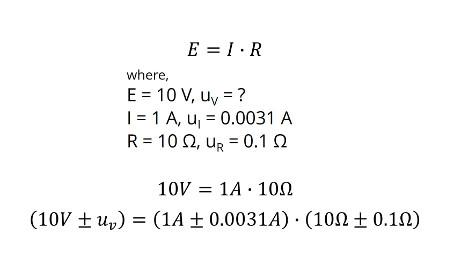 combine-uncertainty-equation-1-450px