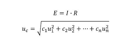 combine-uncertainty-equation-2-450px