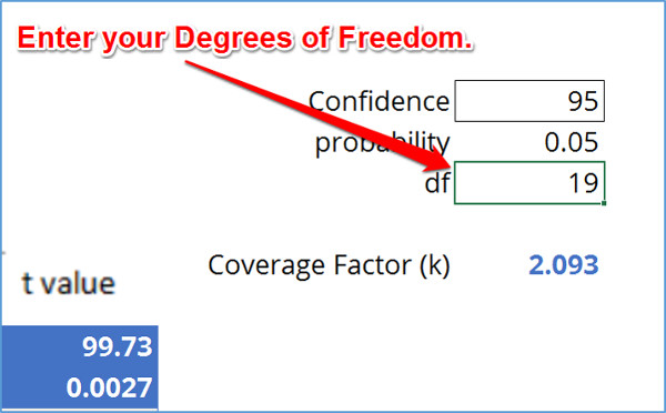Coverage Factor Calculator degrees of freedom