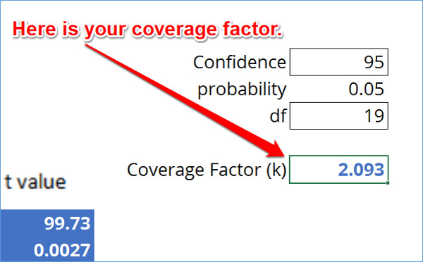 Coverage Factor Calculator coverage factor