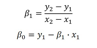 linear interpolation formula