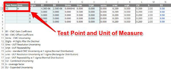Calcular la incertidumbre de la calibración de acuerdo con la ILAC P14