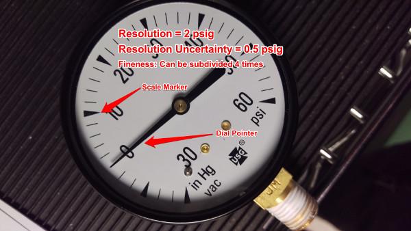 resolution uncertainty analog pressure gauge 2