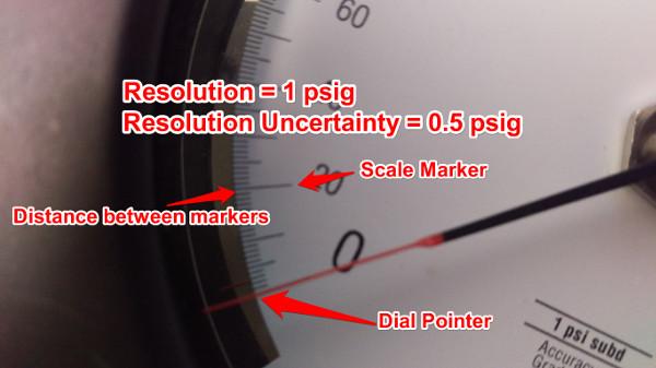 resolution uncertainty analog pressure gauge