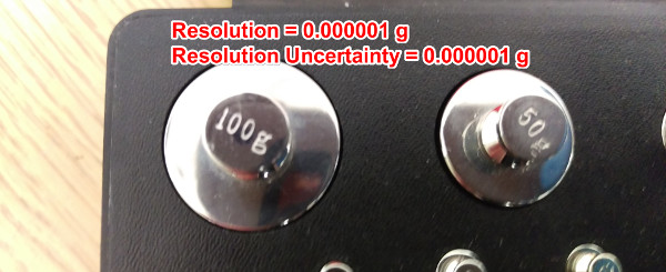 resolution uncertainty calibration mass
