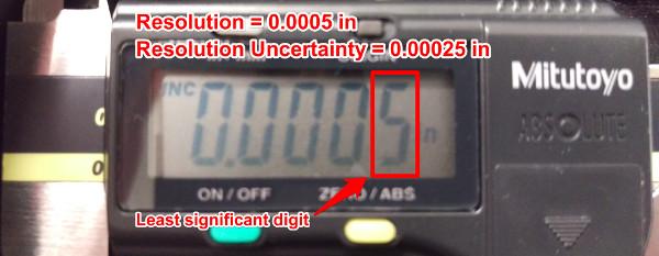 resolution uncertainty digital caliper