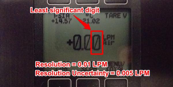 resolution uncertainty digital flowmeter