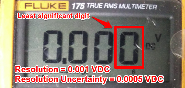 resolution uncertainty digital multimeter
