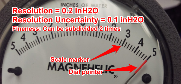 resolution uncertainty magnehelic gauge