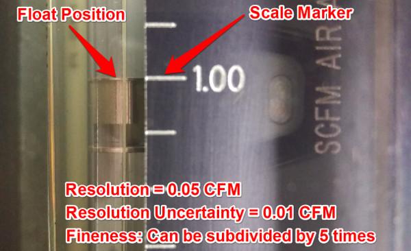 resolution uncertainty variable area flowmeter
