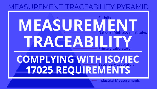 measurement traceability in iso 17025 requirements