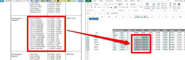 uncertainty calculator add cmc uncertainty