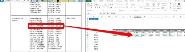 uncertainty calculator add gain coefficient