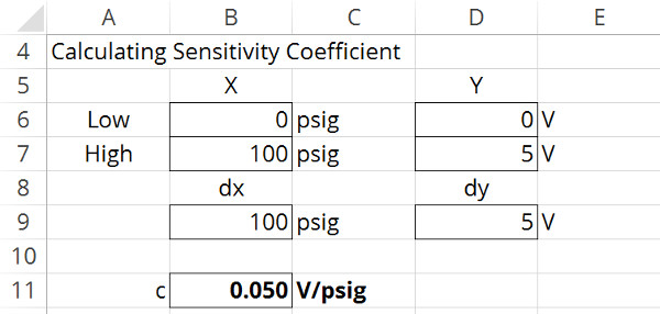 sensitivity coefficient example for pressure transducer 0 to 5V