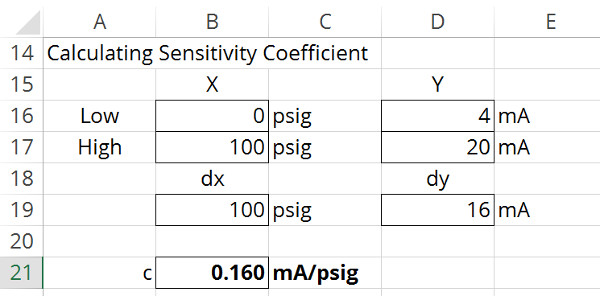 sensitivity coefficient example for pressure transducer 4 to 20 mA
