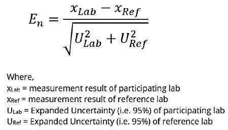 En equation proficiency testing