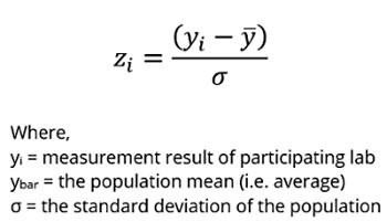 Z score equation proficiency testing